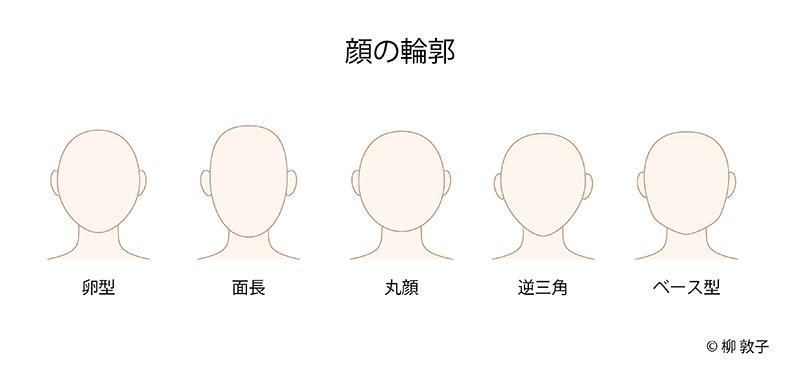 輪郭と髪型の関係-ブログ